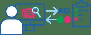 servicio de hosting confiable